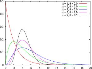 جزوه آمار و احتمال